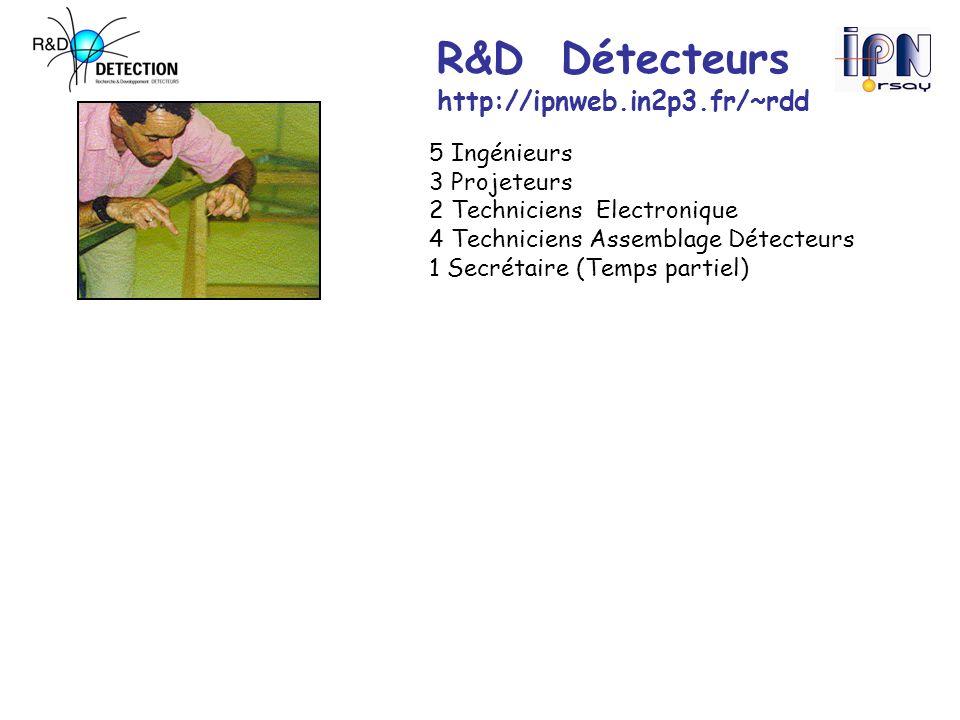 R&D Détecteurs http://ipnweb.in2p3.fr/~rdd 5 Ingénieurs 3 Projeteurs 2 Techniciens Electronique 4 Techniciens Assemblage Détecteurs 1 Secrétaire (Temps partiel)