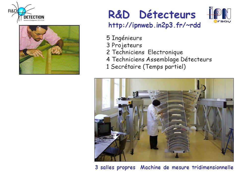 R&D Détecteurs http://ipnweb.in2p3.fr/~rdd 5 Ingénieurs 3 Projeteurs 2 Techniciens Electronique 4 Techniciens Assemblage Détecteurs 1 Secrétaire (Temps partiel) 3 salles propres Machine de mesure tridimensionnelle