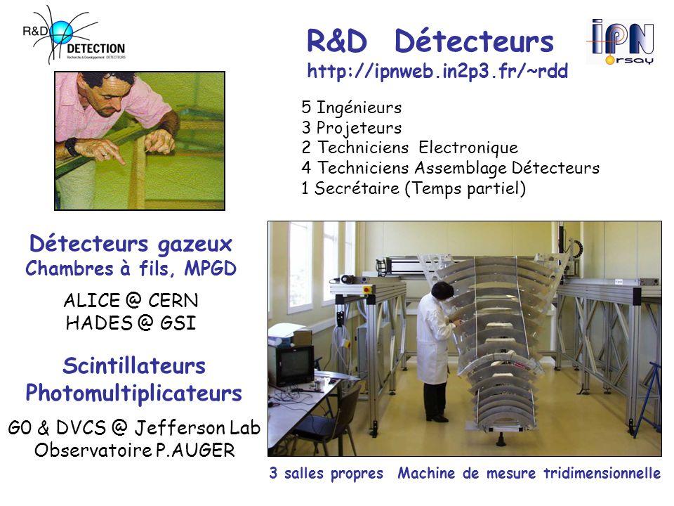R&D Détecteurs Détecteurs gazeux Chambres à fils, MPGD ALICE @ CERN HADES @ GSI Scintillateurs Photomultiplicateurs G0 & DVCS @ Jefferson Lab Observatoire P.AUGER http://ipnweb.in2p3.fr/~rdd 5 Ingénieurs 3 Projeteurs 2 Techniciens Electronique 4 Techniciens Assemblage Détecteurs 1 Secrétaire (Temps partiel) 3 salles propres Machine de mesure tridimensionnelle