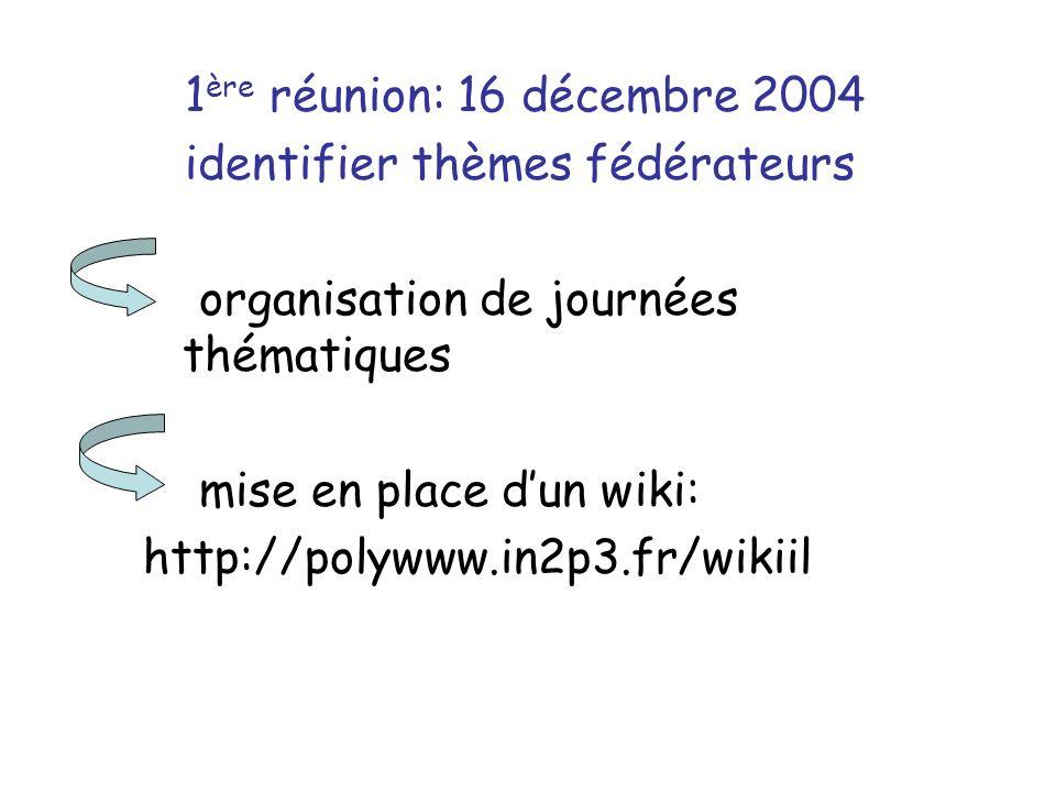 1 ère réunion: 16 décembre 2004 identifier thèmes fédérateurs organisation de journées thématiques mise en place dun wiki: http://polywww.in2p3.fr/wikiil