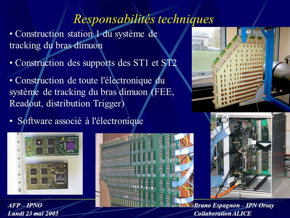 AFP – IPNO Lundi 23 mai 2005 Bruno Espagnon – IPN Orsay Collaboration ALICE Responsabilités techniques Construction station 1 du système de tracking d
