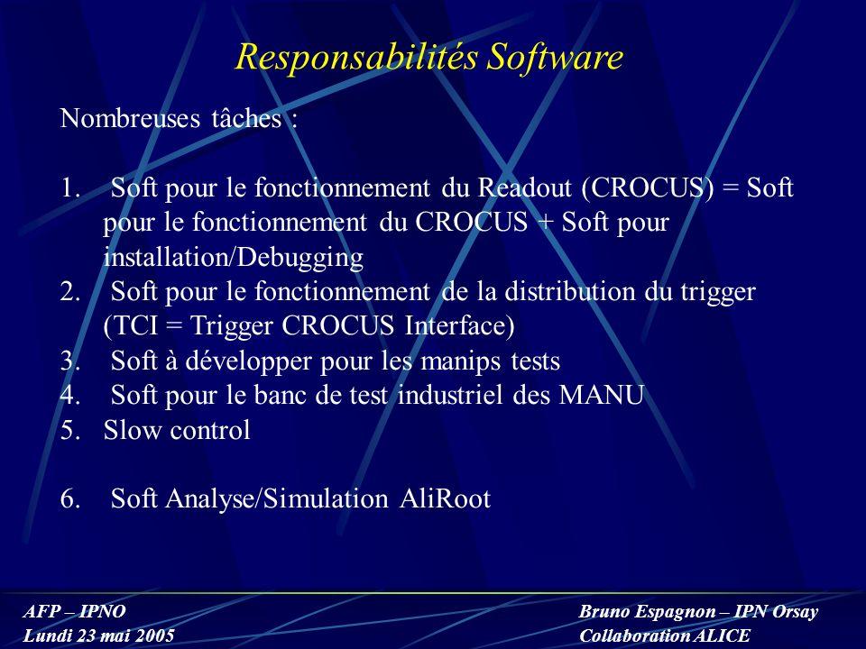 AFP – IPNO Lundi 23 mai 2005 Bruno Espagnon – IPN Orsay Collaboration ALICE Responsabilités Software Nombreuses tâches : 1. Soft pour le fonctionnemen