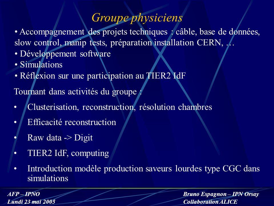 AFP – IPNO Lundi 23 mai 2005 Bruno Espagnon – IPN Orsay Collaboration ALICE Groupe physiciens Tournant dans activités du groupe : Clusterisation, reco