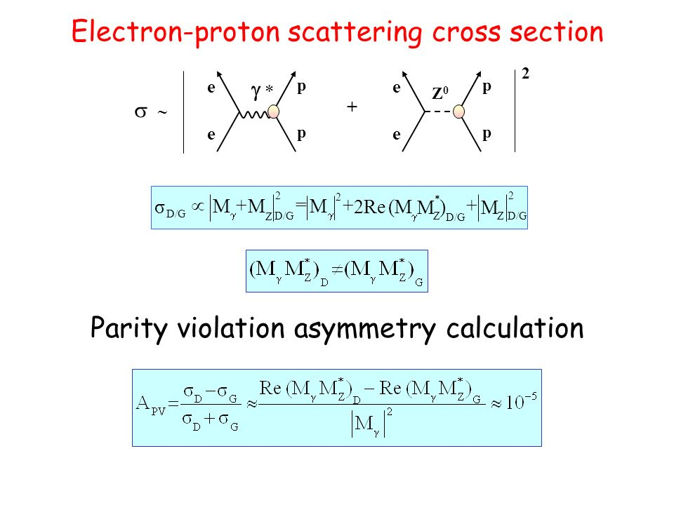 Electron-proton scattering cross section e e p p Z0Z0 e e p p + 2 * 2 D/G Z Z 2 2 Z )(M2Reσ MM MMM ++=+ * Parity violation asymmetry calculation