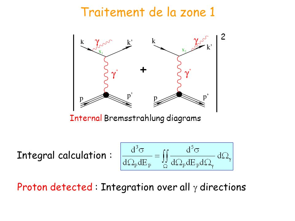 Traitement de la zone 1 Integral calculation : Proton detected : Integration over all directions + Internal Bremsstrahlung diagrams 2