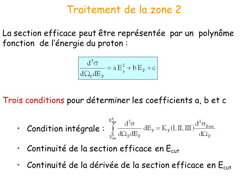 Traitement de la zone 2 Trois conditions pour déterminer les coefficients a, b et c Condition intégrale : Continuité de la section efficace en E cut Continuité de la dérivée de la section efficace en E cut La section efficace peut être représentée par un polynôme fonction de lénergie du proton :