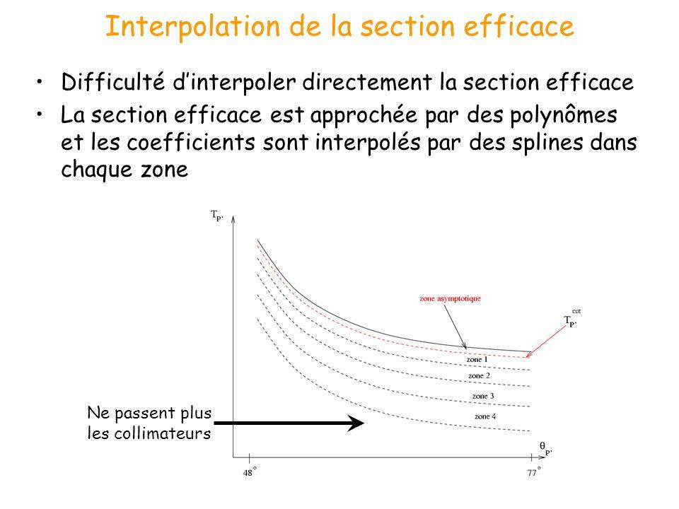 Interpolation de la section efficace Ne passent plus les collimateurs Difficulté dinterpoler directement la section efficace La section efficace est approchée par des polynômes et les coefficients sont interpolés par des splines dans chaque zone