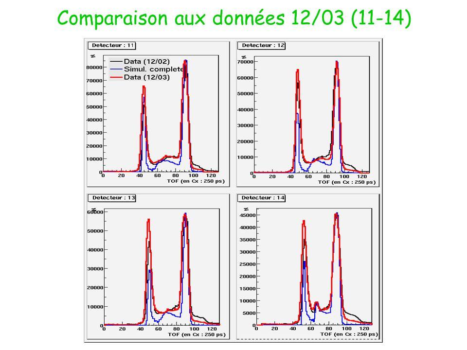 Comparaison aux données 12/03 (11-14)