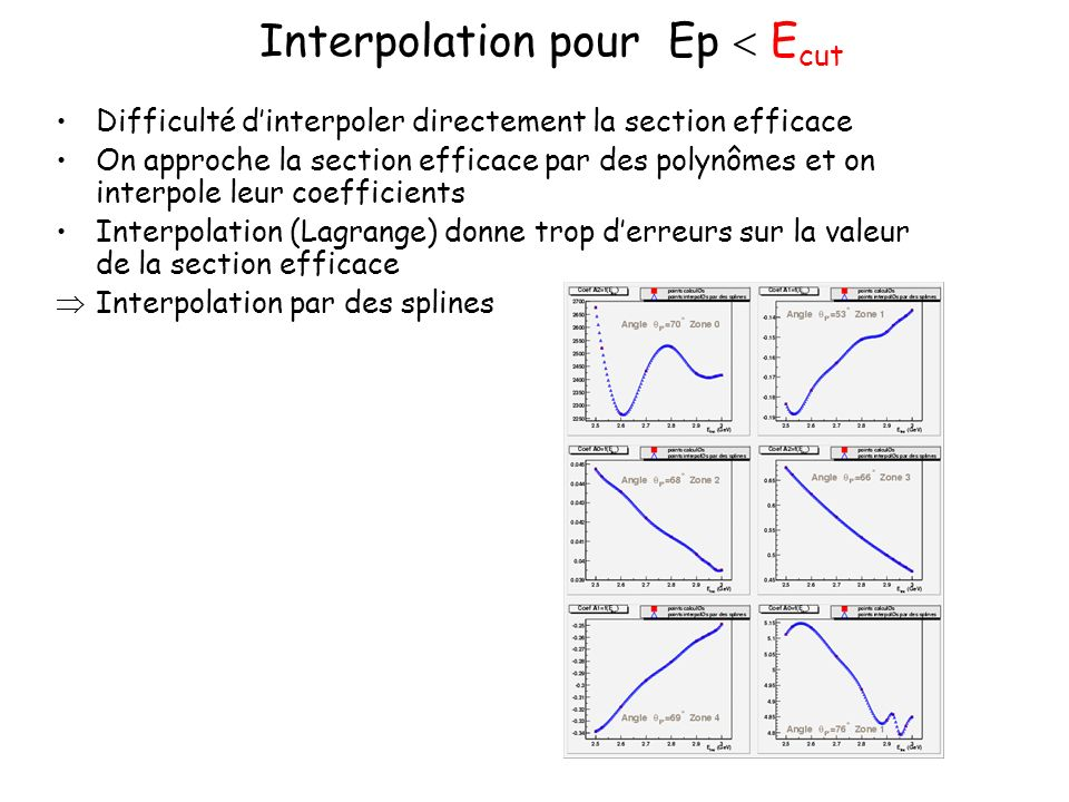 Interpolation pour Ep E cut Difficulté dinterpoler directement la section efficace On approche la section efficace par des polynômes et on interpole leur coefficients Interpolation (Lagrange) donne trop derreurs sur la valeur de la section efficace Interpolation par des splines