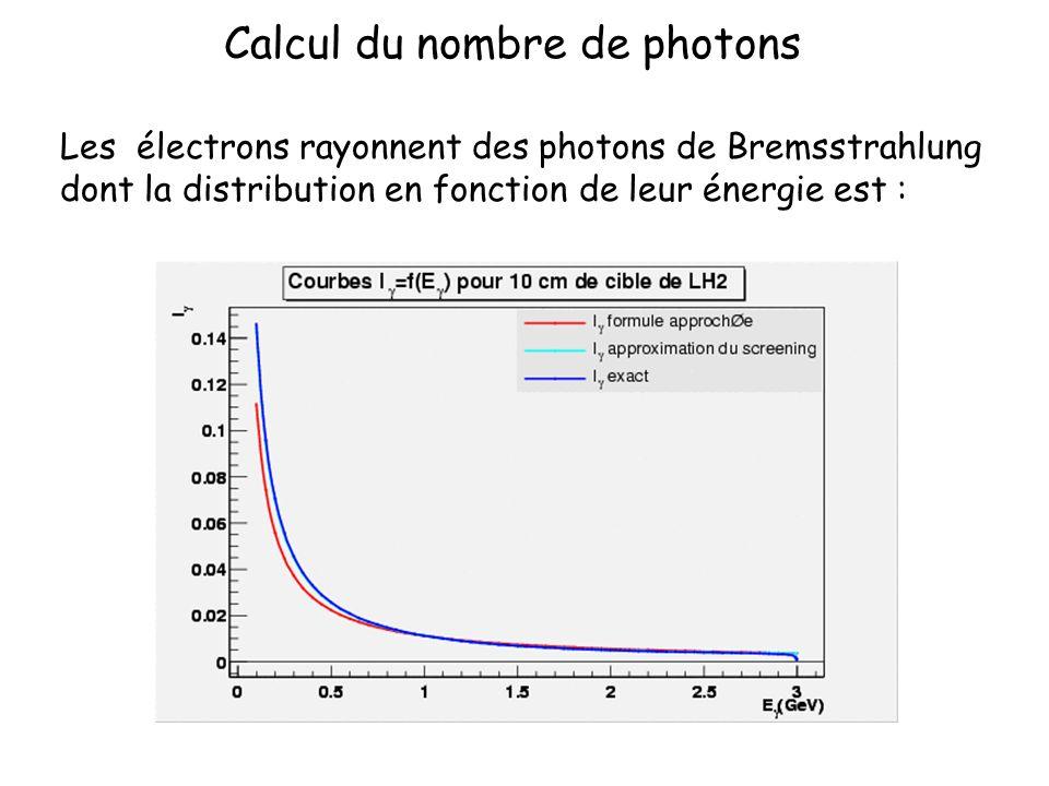 Calcul du nombre de photons Les électrons rayonnent des photons de Bremsstrahlung dont la distribution en fonction de leur énergie est :