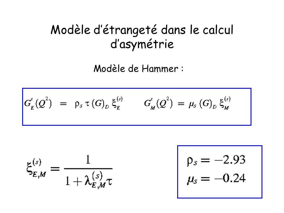 Modèle détrangeté dans le calcul dasymétrie Modèle de Hammer :
