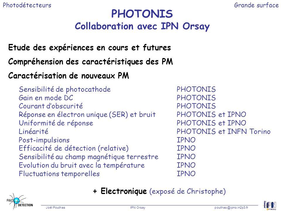 Photodétecteurs Joël Pouthas IPN Orsaypouthas @ipno.in2p3.fr Grande surface PHOTONIS Collaboration avec IPN Orsay Etude des expériences en cours et fu