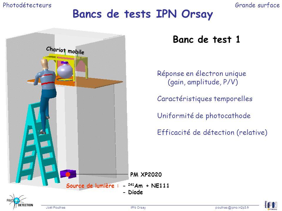 Photodétecteurs Joël Pouthas IPN Orsaypouthas @ipno.in2p3.fr Grande surface Bancs de tests IPN Orsay Réponse en électron unique (gain, amplitude, P/V)