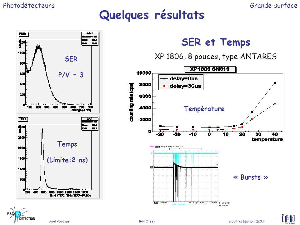 Photodétecteurs Joël Pouthas IPN Orsaypouthas @ipno.in2p3.fr Grande surface Quelques résultats SER et Temps XP 1806, 8 pouces, type ANTARES SER P/V =