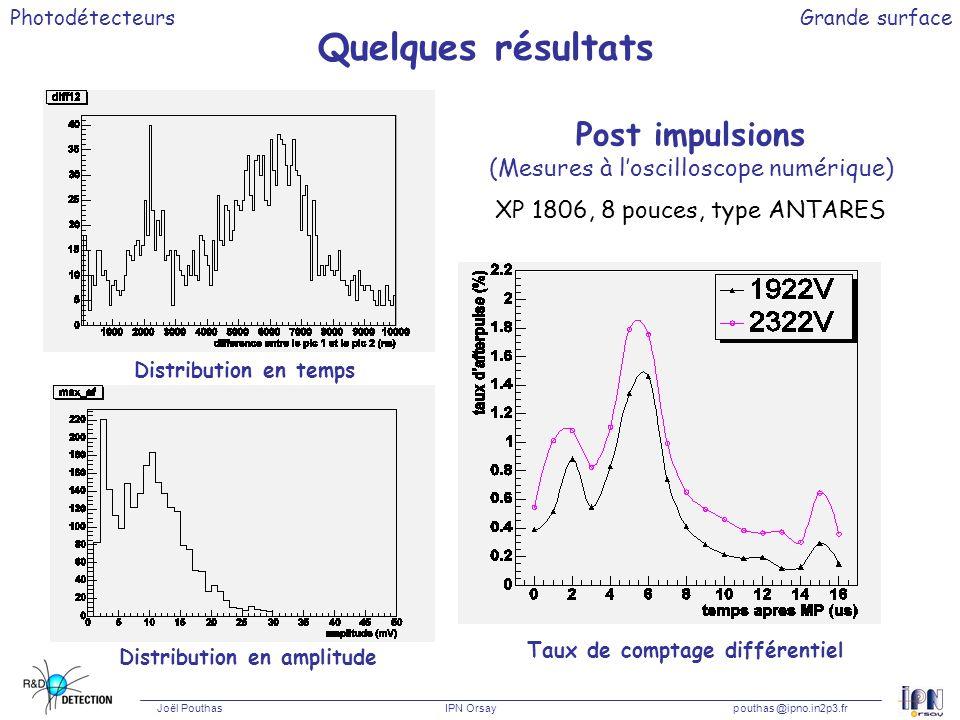 Photodétecteurs Joël Pouthas IPN Orsaypouthas @ipno.in2p3.fr Grande surface Quelques résultats Post impulsions (Mesures à loscilloscope numérique) XP