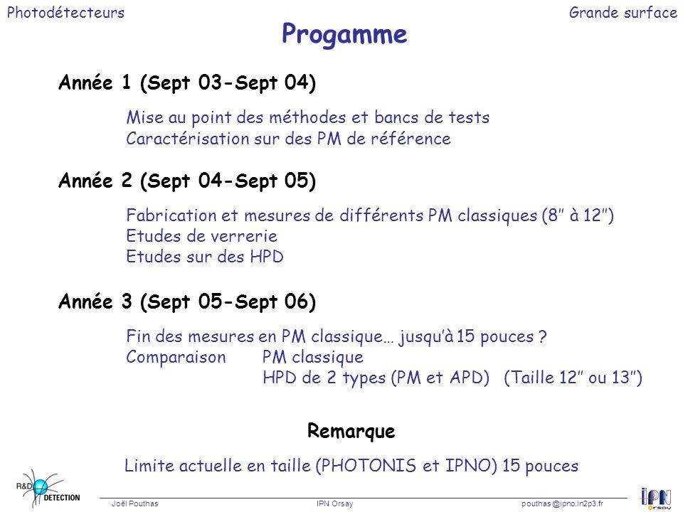 Photodétecteurs Joël Pouthas IPN Orsaypouthas @ipno.in2p3.fr Grande surface Progamme Année 1 (Sept 03-Sept 04) Mise au point des méthodes et bancs de