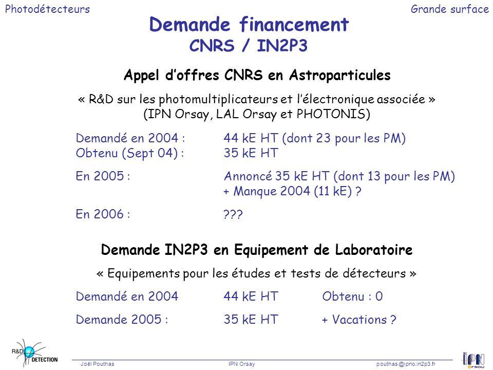 Photodétecteurs Joël Pouthas IPN Orsaypouthas @ipno.in2p3.fr Grande surface Demande financement CNRS / IN2P3 Appel doffres CNRS en Astroparticules « R