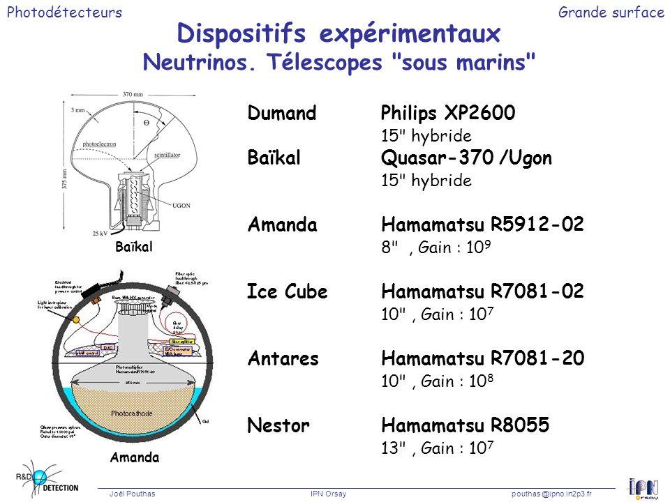 Photodétecteurs Joël Pouthas IPN Orsaypouthas @ipno.in2p3.fr Grande surface PHOTONIS Essais au Lac Baïkal (Philips XP2600) 1980 – 1990 R&D sur tubes avec diode PIN (Collaboration CERN) Depuis 2OOO Adaptation du XP1802 à AUGER Réduction du gain (XP1805) Chaîne de production des tubes de 9 pouces Collaboration PHOTONIS / IPN Orsay 1990 – 2000 Tubes (base vision nocturne) avec APD Tubes boules pour SNO (XP1802, 9) Proposition BOREXINO (idem) Développement pour ANTARES (XP1804, 10,4)