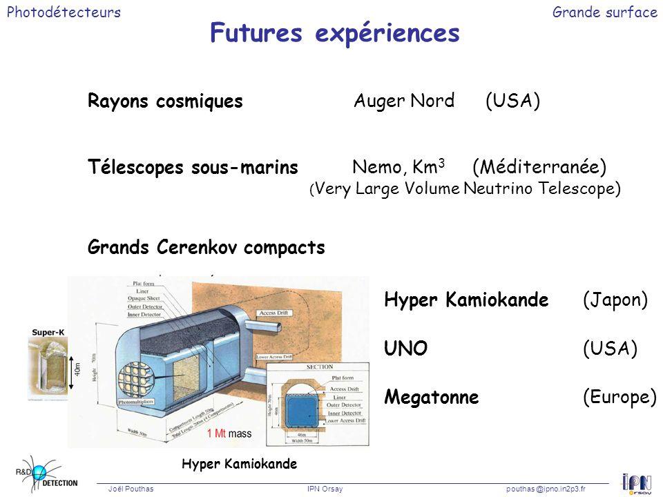 Photodétecteurs Joël Pouthas IPN Orsaypouthas @ipno.in2p3.fr Grande surface Futures expériences Rayons cosmiquesAuger Nord(USA) Télescopes sous-marins