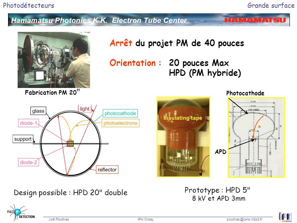 Photodétecteurs Joël Pouthas IPN Orsaypouthas @ipno.in2p3.fr Grande surface Arrêt du projet PM de 40 pouces Orientation :20 pouces Max HPD (PM hybride