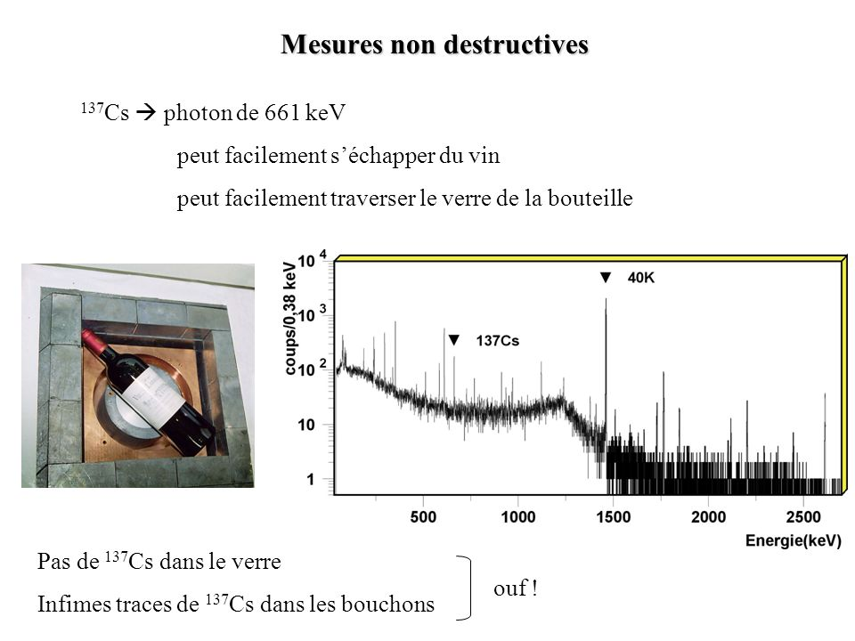 Mesures non destructives 137 Cs photon de 661 keV peut facilement séchapper du vin peut facilement traverser le verre de la bouteille Pas de 137 Cs da
