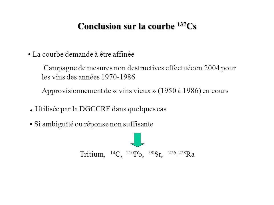 Conclusion sur la courbe 137 Cs La courbe demande à être affinée Campagne de mesures non destructives effectuée en 2004 pour les vins des années 1970-