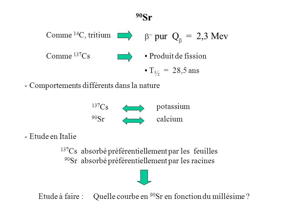 Comme 14 C, tritium pur Q = 2,3 Mev Comme 137 Cs Produit de fission T = 28,5 ans ½ - Comportements différents dans la nature 137 Cs potassium 90 Srcal