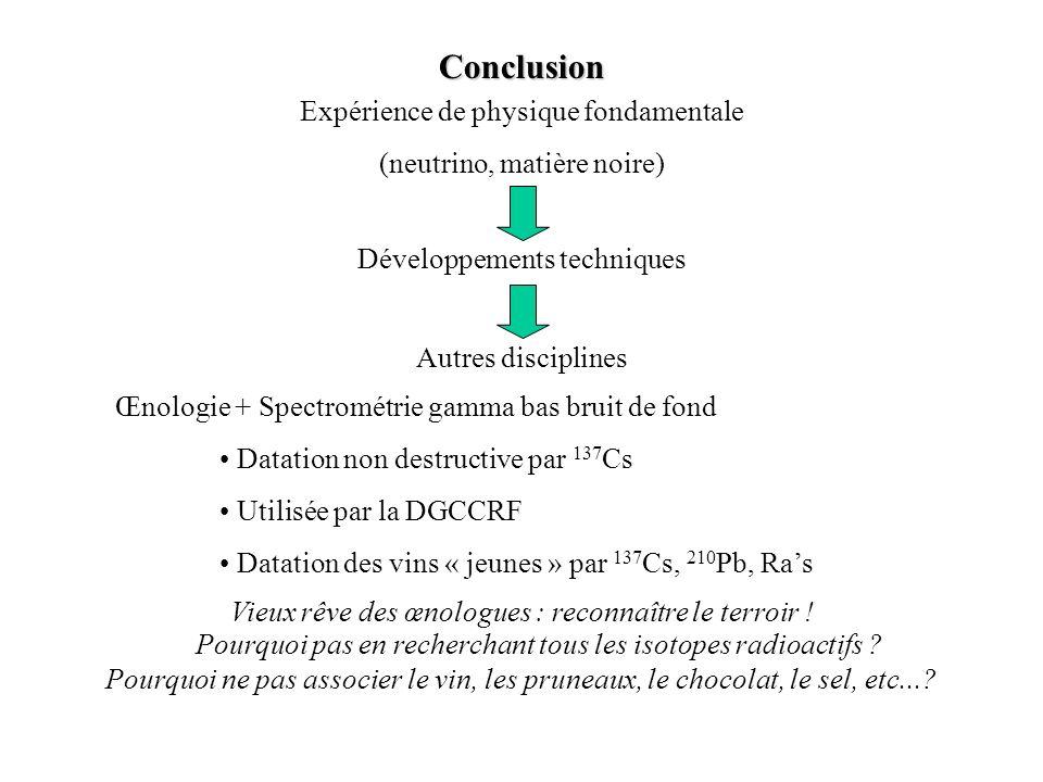 Expérience de physique fondamentale (neutrino, matière noire) Développements techniques Autres disciplines Œnologie + Spectrométrie gamma bas bruit de