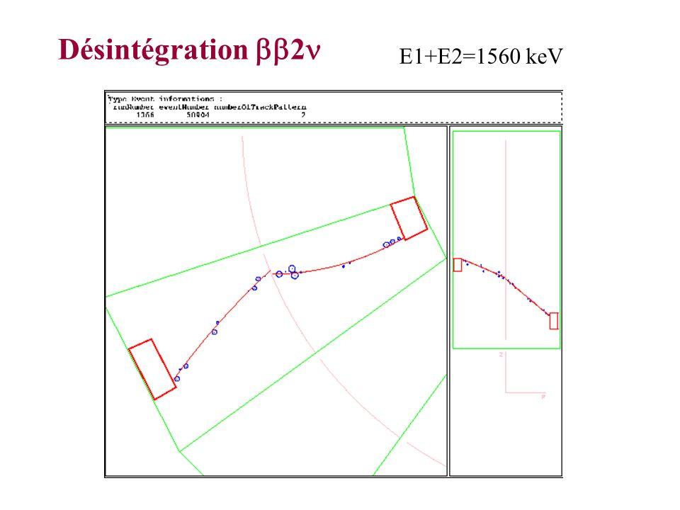 E1+E2=1560 keV Désintégration 2