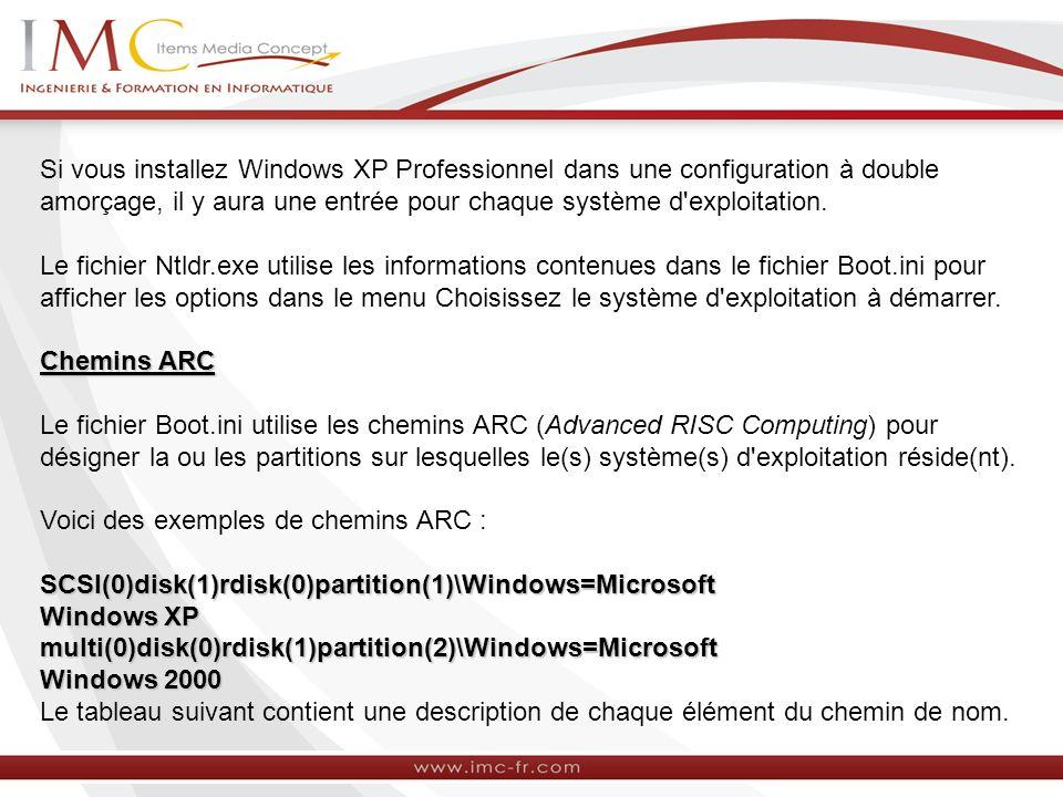 Si vous installez Windows XP Professionnel dans une configuration à double amorçage, il y aura une entrée pour chaque système d'exploitation. Le fichi