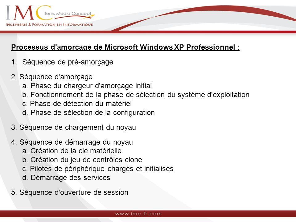 Processus d'amorçage de Microsoft Windows XP Professionnel : 1.Séquence de pré-amorçage 2. Séquence d'amorçage a. Phase du chargeur d'amorçage initial
