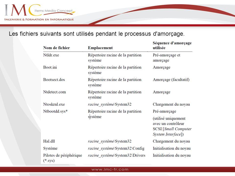 Les fichiers suivants sont utilisés pendant le processus d'amorçage.