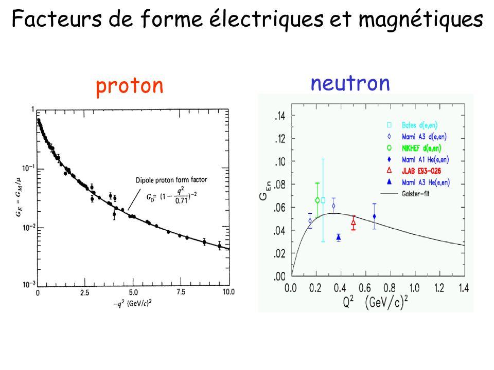 Facteurs de forme électriques et magnétiques proton neutron