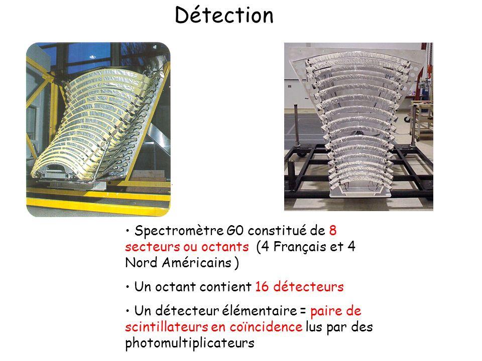 Détection Spectromètre G0 constitué de 8 secteurs ou octants (4 Français et 4 Nord Américains ) Un octant contient 16 détecteurs Un détecteur élémenta