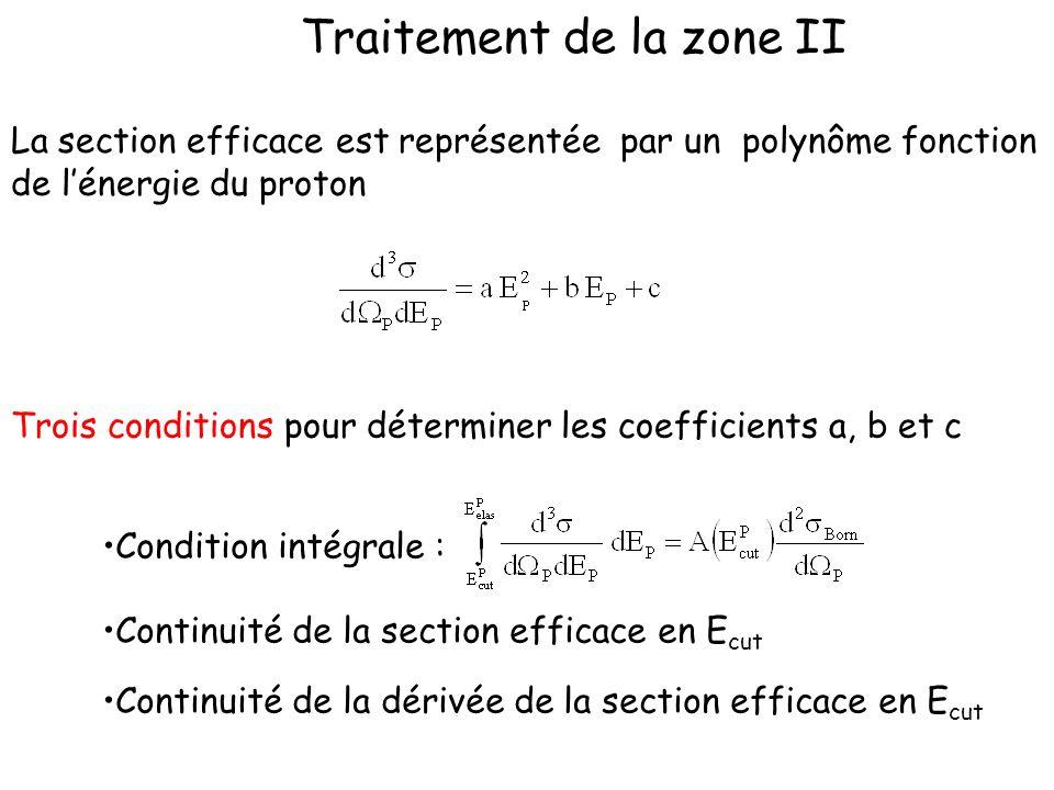 Traitement de la zone II Trois conditions pour déterminer les coefficients a, b et c Condition intégrale : Continuité de la section efficace en E cut