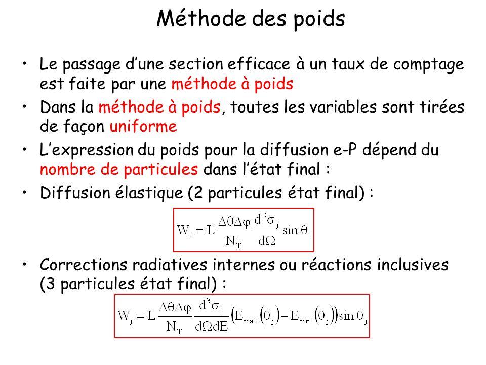 Méthode des poids Le passage dune section efficace à un taux de comptage est faite par une méthode à poids Dans la méthode à poids, toutes les variabl