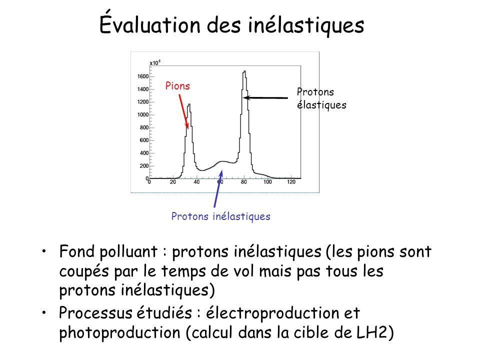 Évaluation des inélastiques Fond polluant : protons inélastiques (les pions sont coupés par le temps de vol mais pas tous les protons inélastiques) Pr