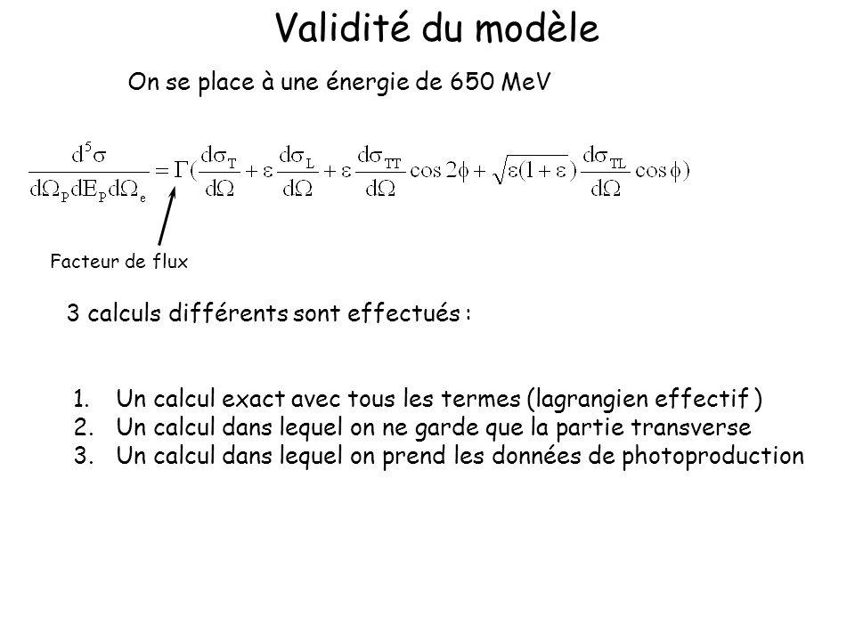 Validité du modèle On se place à une énergie de 650 MeV Facteur de flux 3 calculs différents sont effectués : 1.Un calcul exact avec tous les termes (