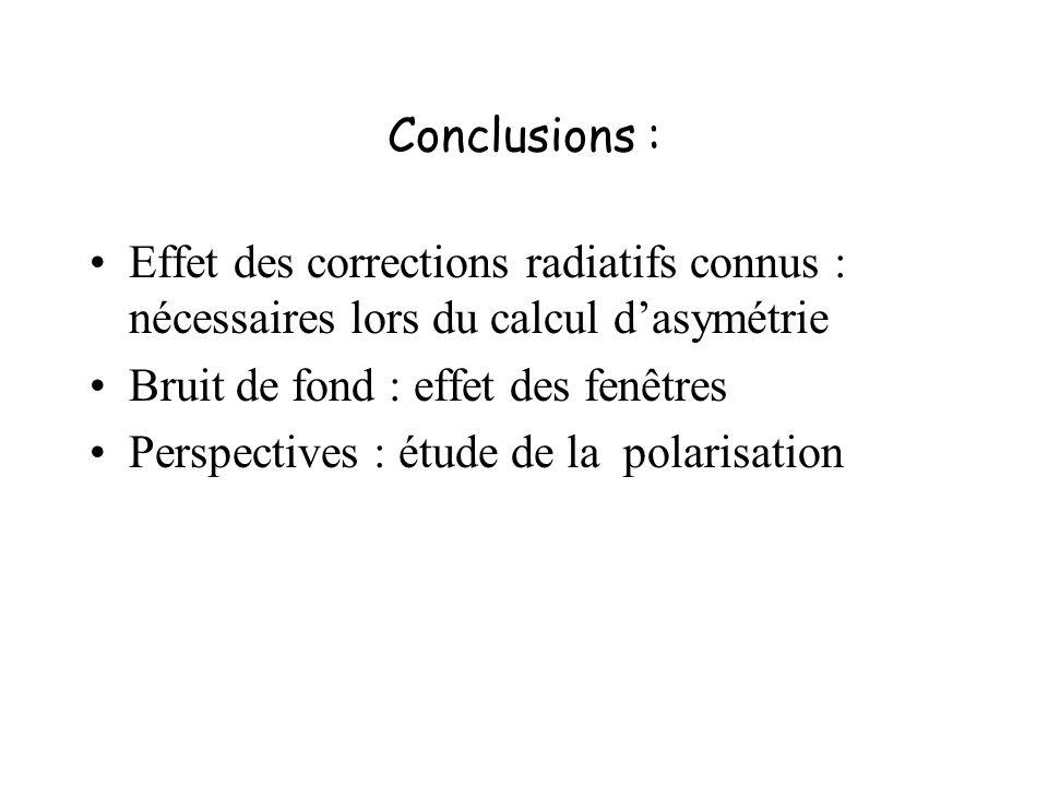 Conclusions : Effet des corrections radiatifs connus : nécessaires lors du calcul dasymétrie Bruit de fond : effet des fenêtres Perspectives : étude d