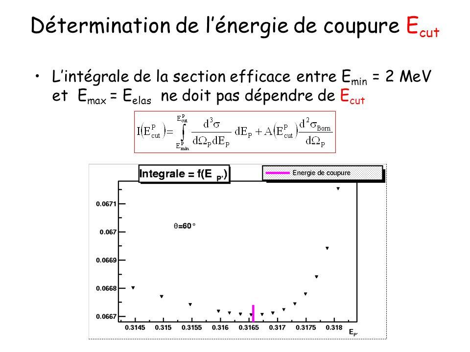Détermination de lénergie de coupure E cut Lintégrale de la section efficace entre E min = 2 MeV et E max = E elas ne doit pas dépendre de E cut