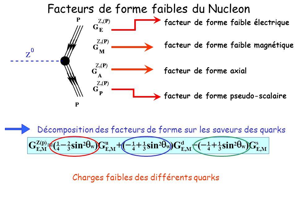 Facteurs de forme faibles du Nucleon Décomposition des facteurs de forme sur les saveurs des quarks facteur de forme faible électrique facteur de form