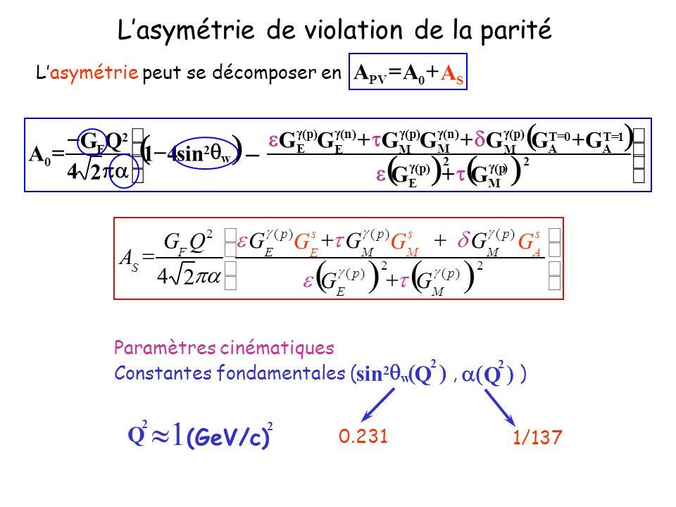 Lasymétrie peut se décomposer en S0 PV AAA 2 )( 2 )( )()()( 2 2 4 p M p E s A p M s M p M s E p E F S GG GGGGGG QG A Lasymétrie de violation de la parité 2 F 2 ) p( M 2 )p( E 1T A 0T A )p( M )n( M )p( M )n( E )p( E GG GGGGGGG 1 2 4 QG 0 A w 2 sin4 Paramètres cinématiques Constantes fondamentales (, ) Q 2 w 2 sin Q 2 0.231 1/137 Q 2 (GeV/c) 2