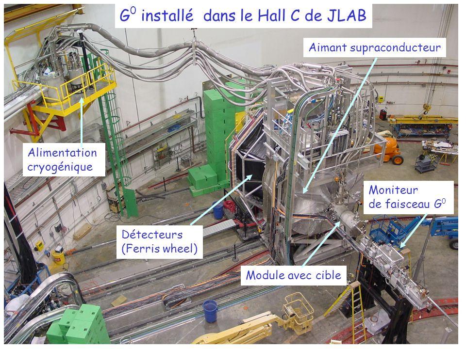Moniteur de faisceau G 0 Aimant supraconducteur Détecteurs (Ferris wheel) Alimentation cryogénique Module avec cible G 0 installé dans le Hall C de JLAB