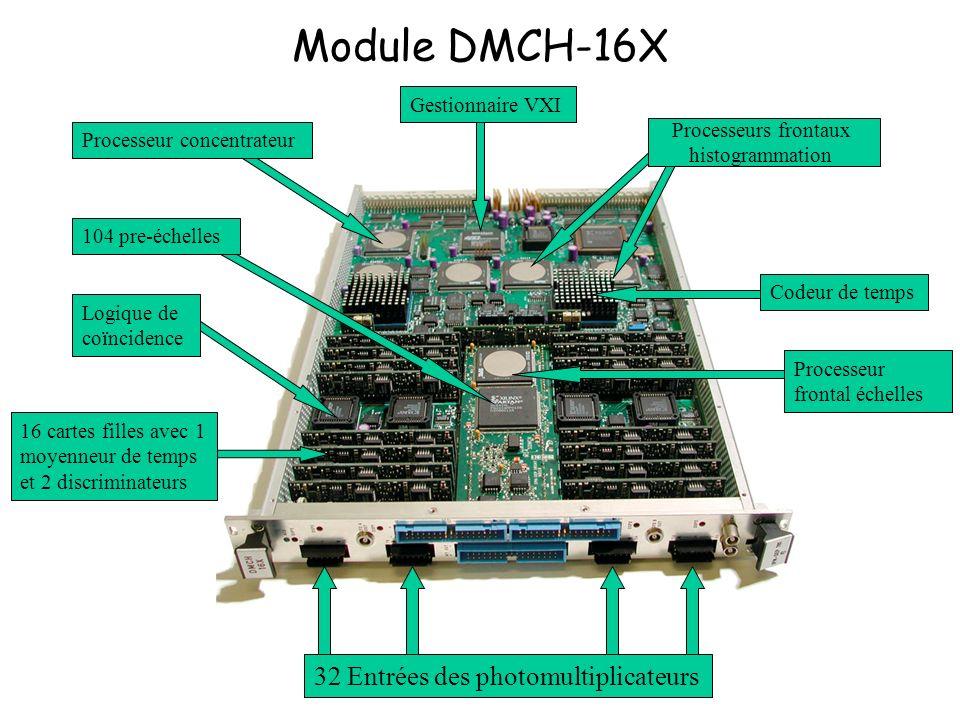 32 Entrées des photomultiplicateurs 16 cartes filles avec 1 moyenneur de temps et 2 discriminateurs Processeur frontal échelles Codeur de temps Processeurs frontaux histogrammation Gestionnaire VXI Processeur concentrateur 104 pre-échelles Logique de coïncidence Module DMCH-16X