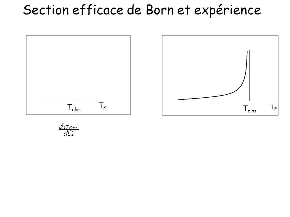 Section efficace de Born et expérience TPTP T elas TPTP