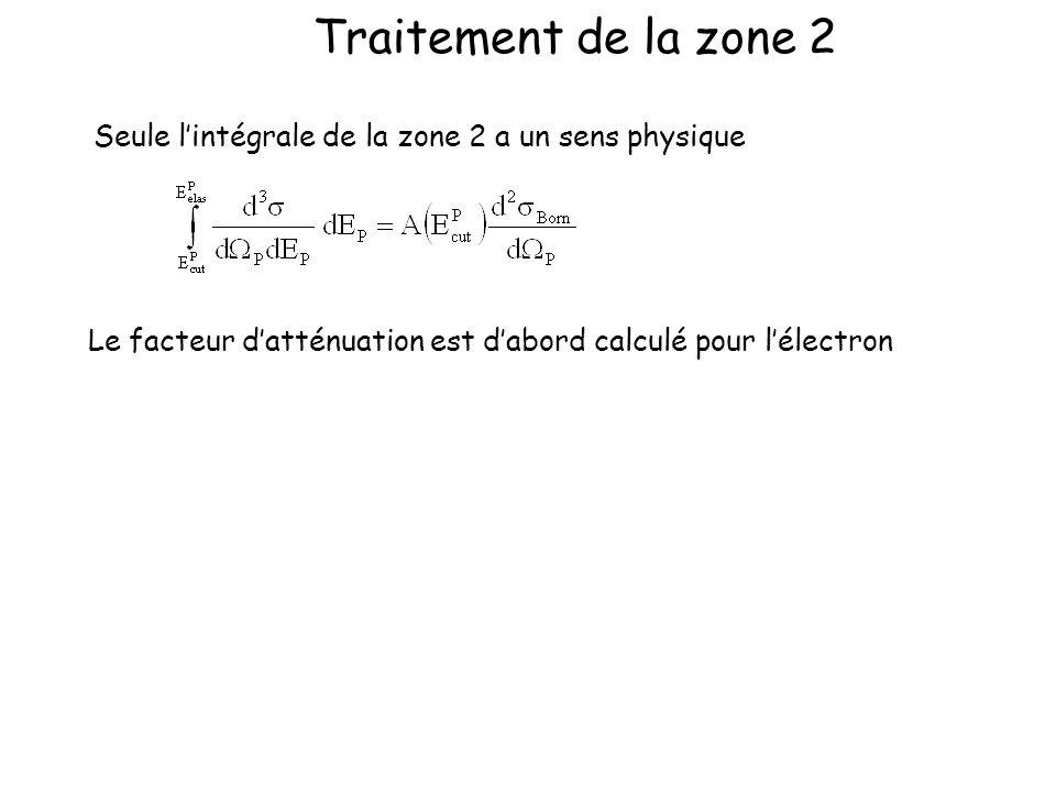 Traitement de la zone 2 Seule lintégrale de la zone 2 a un sens physique Le facteur datténuation est dabord calculé pour lélectron