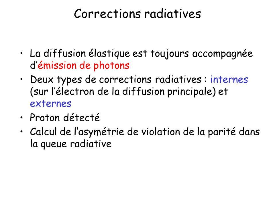 Corrections radiatives La diffusion élastique est toujours accompagnée démission de photons Deux types de corrections radiatives : internes (sur lélectron de la diffusion principale) et externes Proton détecté Calcul de lasymétrie de violation de la parité dans la queue radiative