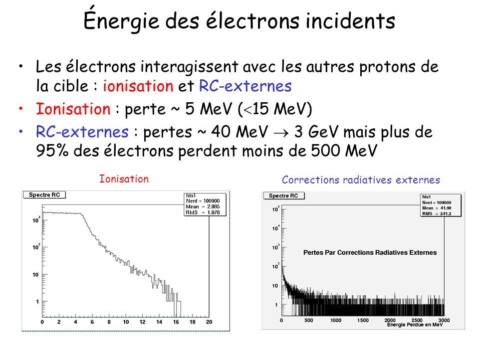 Énergie des électrons incidents Les électrons interagissent avec les autres protons de la cible : ionisation et RC-externes Ionisation : perte ~ 5 MeV ( 15 MeV) RC-externes : pertes ~ 40 MeV 3 GeV mais plus de 95% des électrons perdent moins de 500 MeV Ionisation Corrections radiatives externes