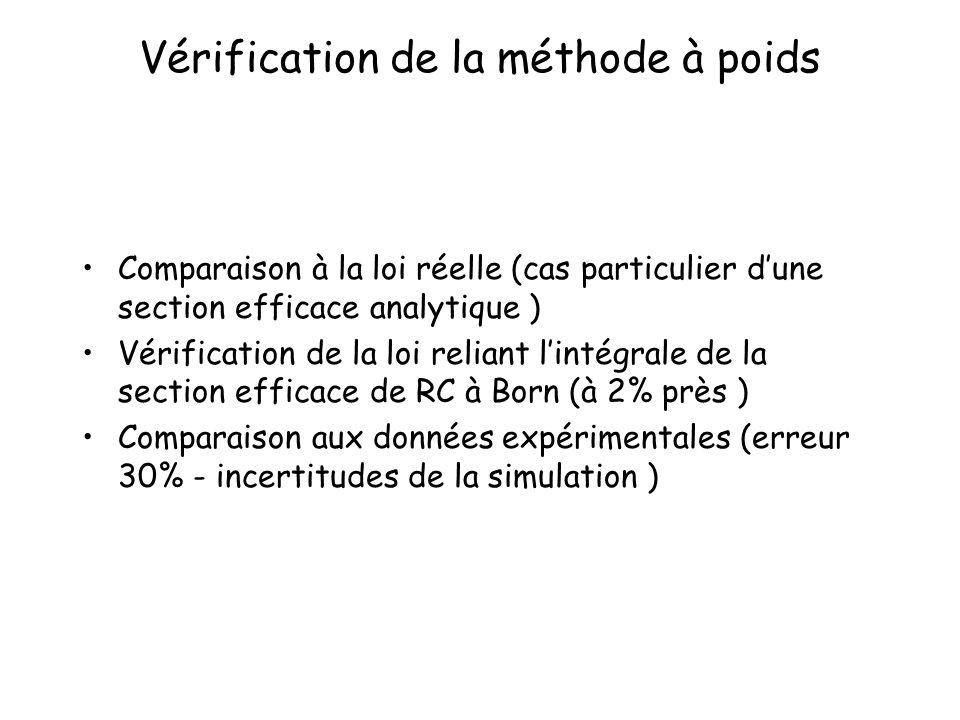 Vérification de la méthode à poids Comparaison à la loi réelle (cas particulier dune section efficace analytique ) Vérification de la loi reliant lintégrale de la section efficace de RC à Born (à 2% près ) Comparaison aux données expérimentales (erreur 30% - incertitudes de la simulation )