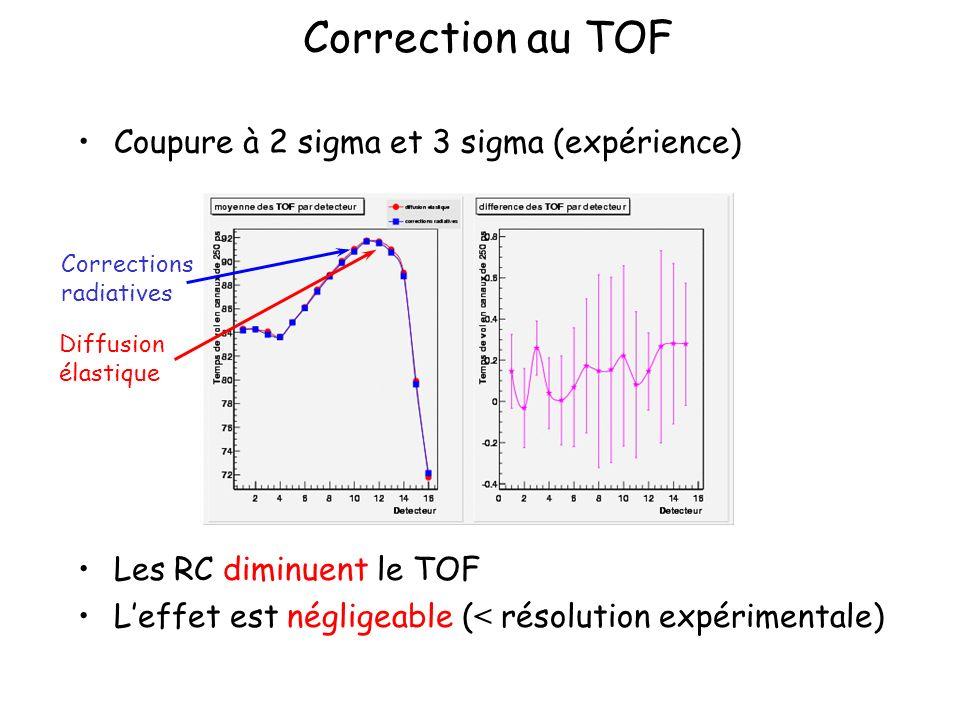 Correction au TOF Coupure à 2 sigma et 3 sigma (expérience) Les RC diminuent le TOF Leffet est négligeable ( < résolution expérimentale) Corrections radiatives Diffusion élastique